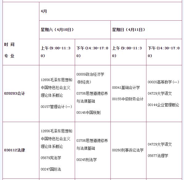 2021年甘肃省定西4月自学考试时间:4月10日-11日