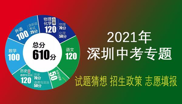 2021深圳中考報名條件及材料匯總