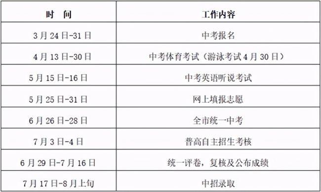 2021深圳新中考政策公布,6大核心變化,初三家長必知