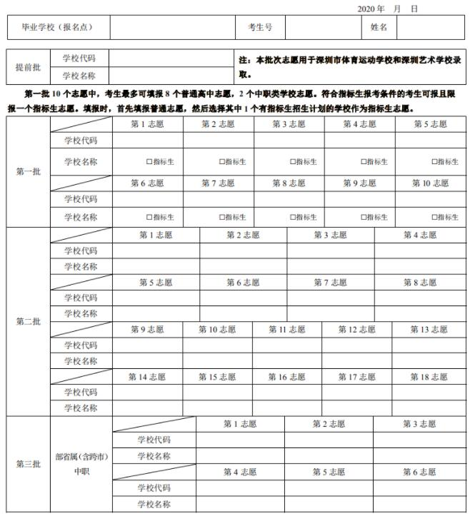 深圳中考第一批次10个志愿怎么填?