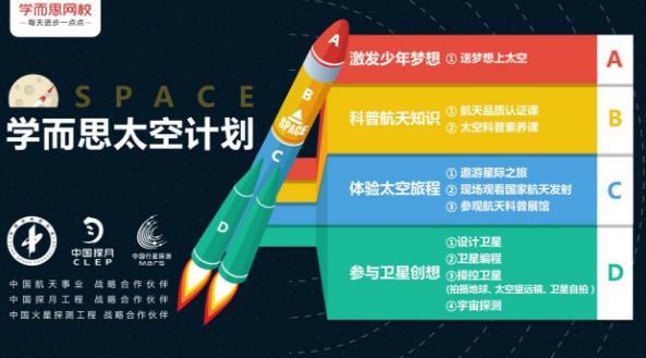 """""""學而思號""""衛星即將滿載""""十萬個夢想""""升空 邀請孩子們拍攝壯觀地球"""