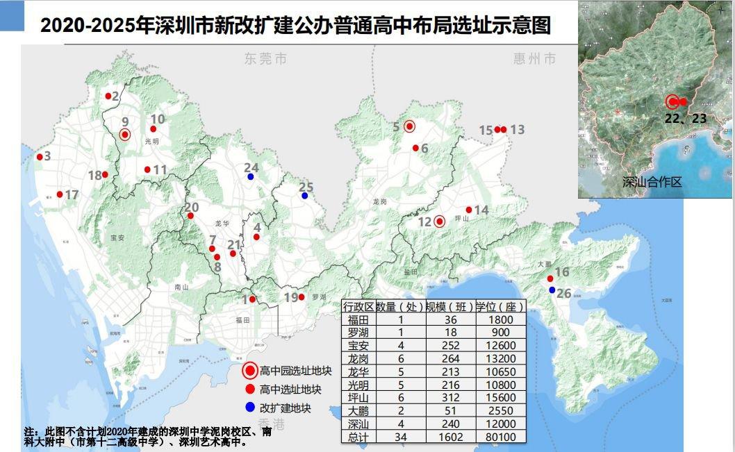 2020-2025年深圳新改扩建公办高中分布, 附选址示意图