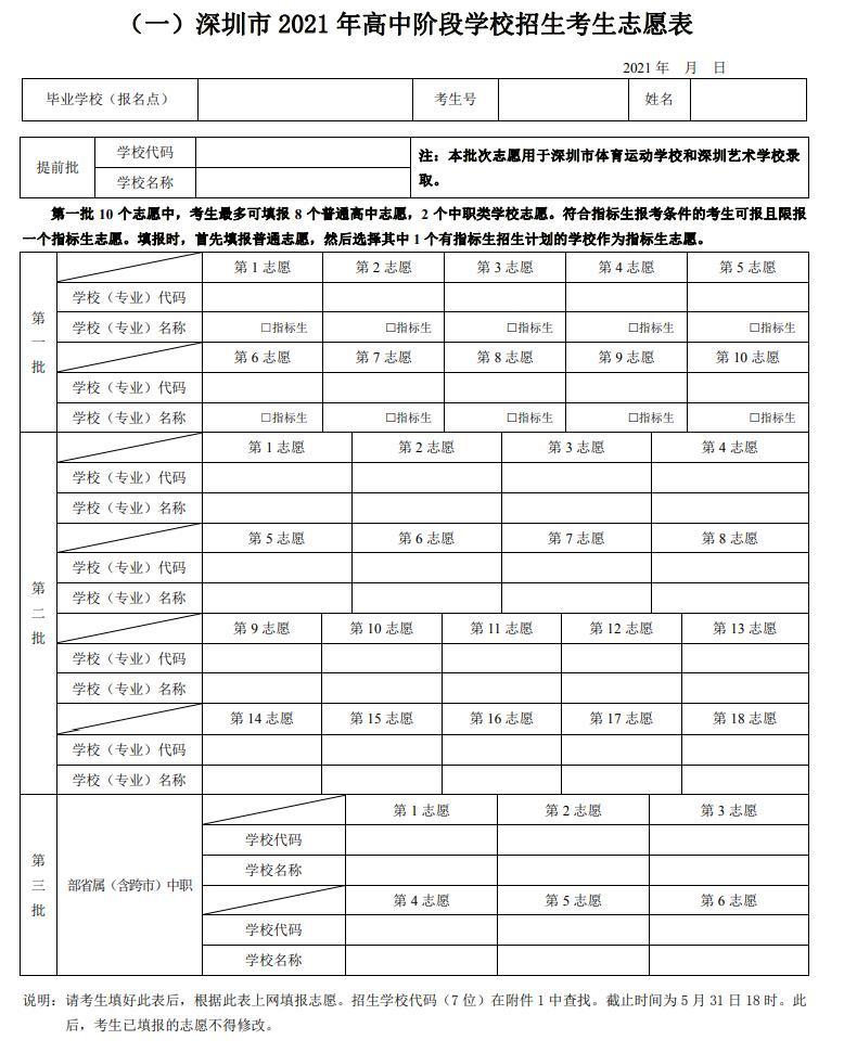 【中考志愿】深圳市2021年高中阶段学校招生考生志愿表